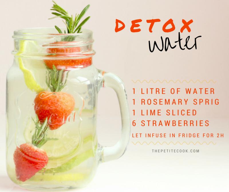 Spring detox water - thepetitecook.com